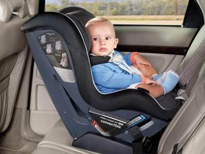 Pentingnya Menggunakan Car Seat Untuk Si Kecil Di Dalam Mobil